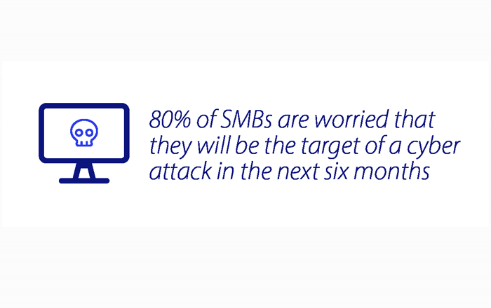 European MSPs Could Lose SMB Clients Over Cybersecurity: Vanson Bourne Report.